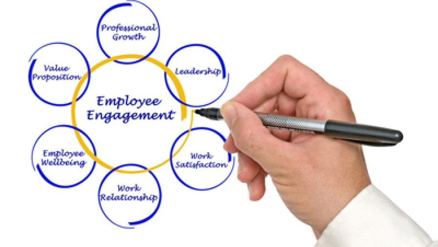 Guest Post: 6 Tips to Get your Employees Engaged