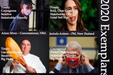 COVID19 Leadership Stars